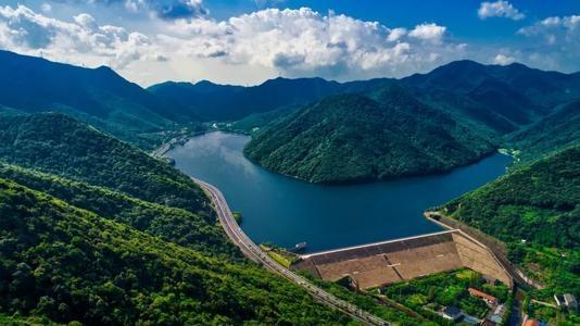 哈尔滨生态系统服务功能的价值